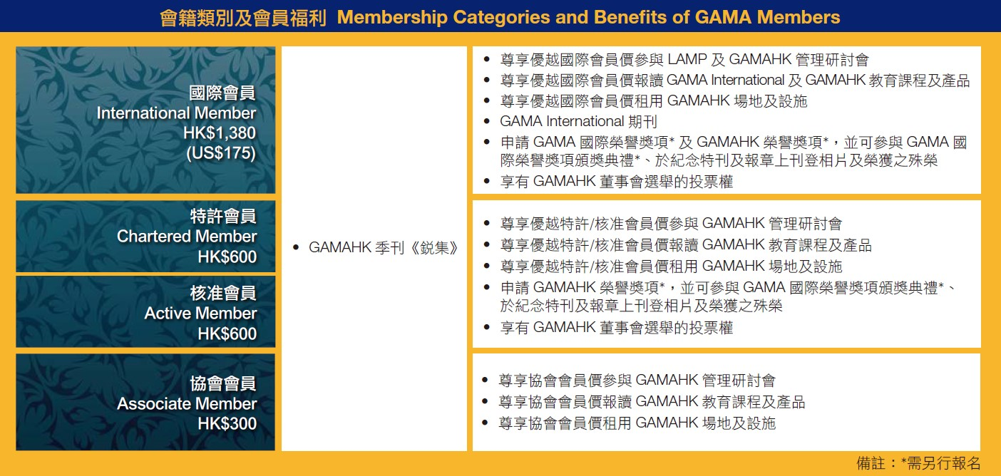 Membership Benefits 2020